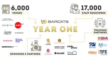 Take A Look At Our First Year!