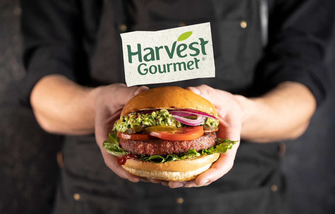 The Plant-Based Opportunity