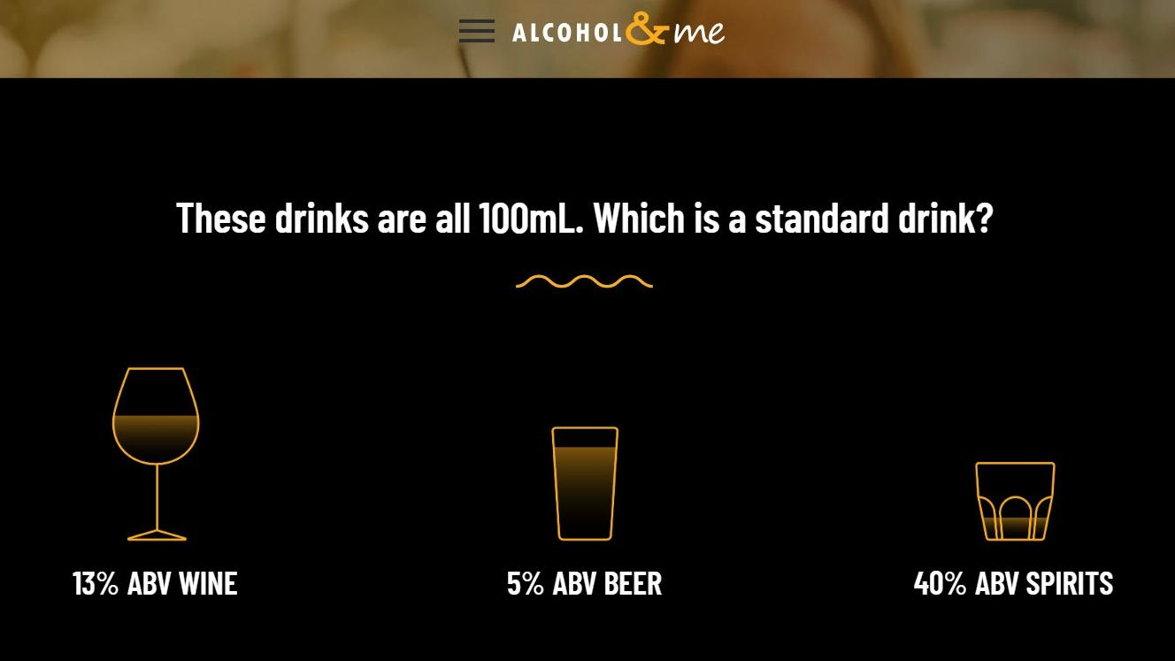 Do You Know What A Standard Drink Is?